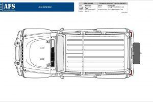 Jeep Wrangler Lighthead Location Layout