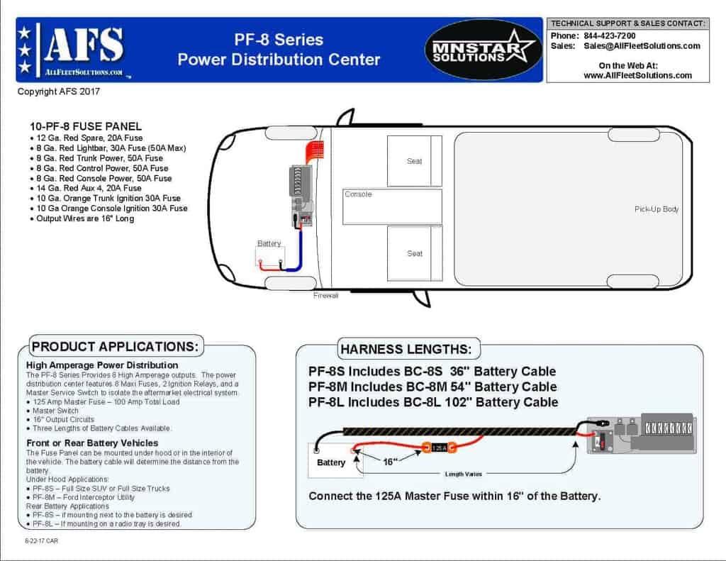 pf 8l maxi fuse panel all fleet solutions. Black Bedroom Furniture Sets. Home Design Ideas